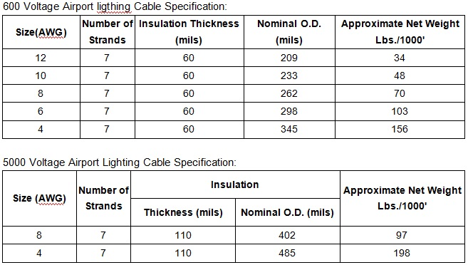 Airport Ligting Cable speicifications